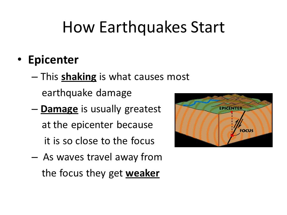How Earthquakes Start Epicenter This shaking is what causes most