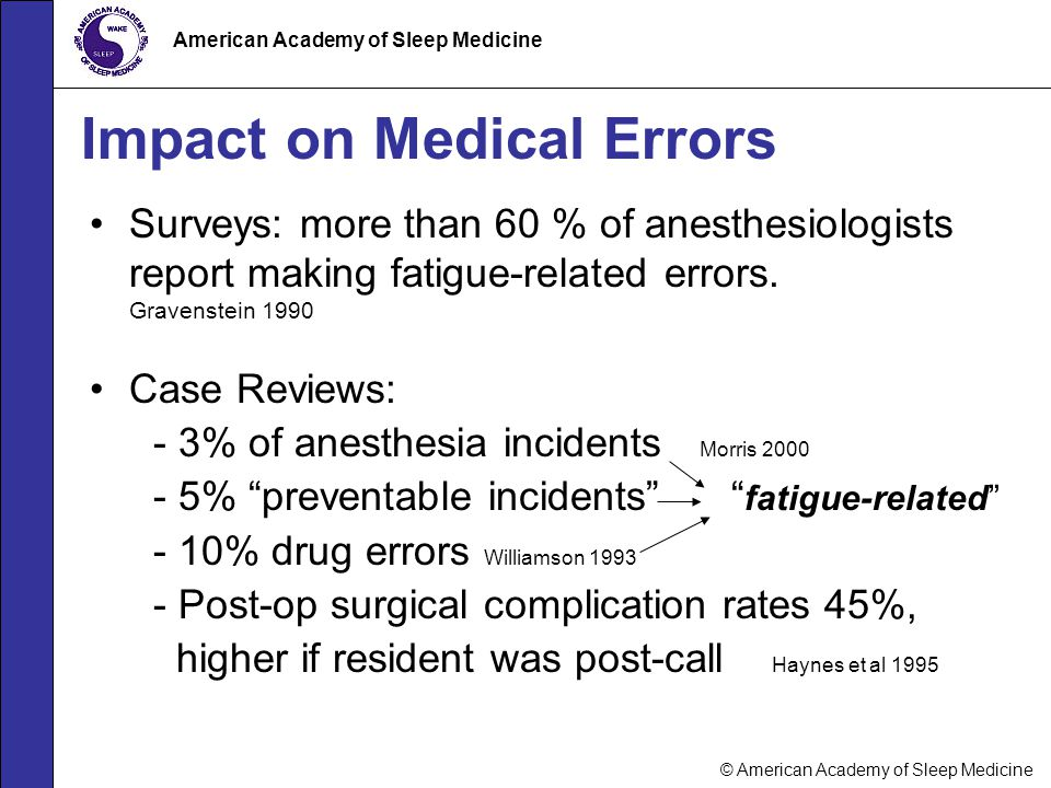 Impact on Medical Errors