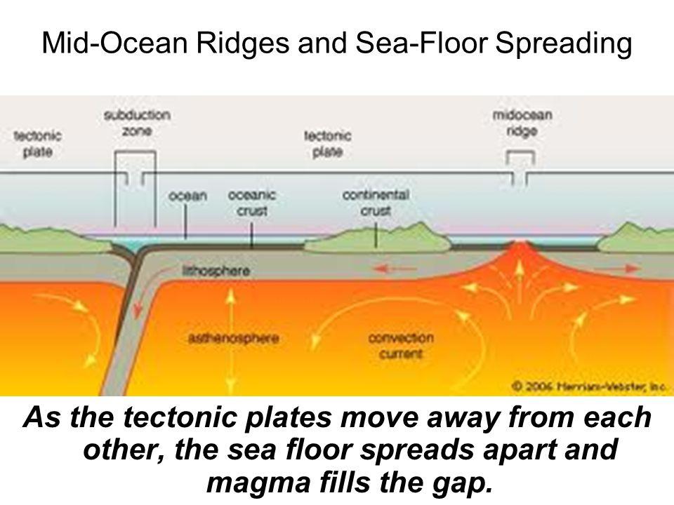 Mid-Ocean Ridges and Sea-Floor Spreading