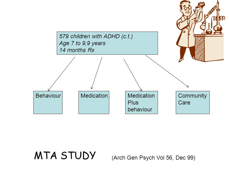 MTA STUDY 579 children with ADHD (c.t.) Age 7 to 9,9 years