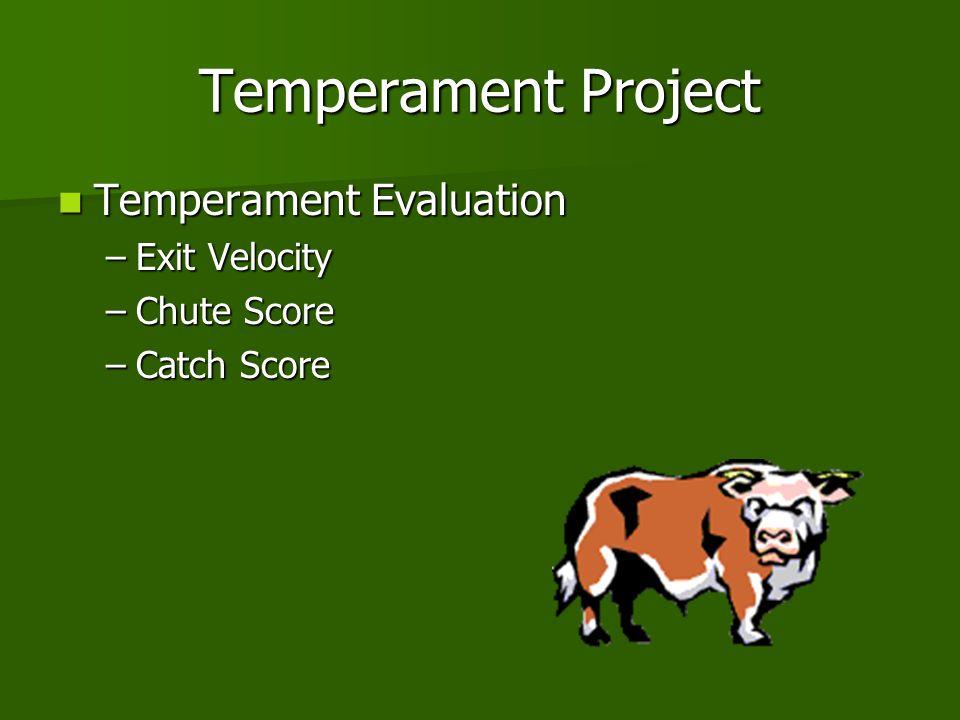 Temperament Project Temperament Evaluation Exit Velocity Chute Score
