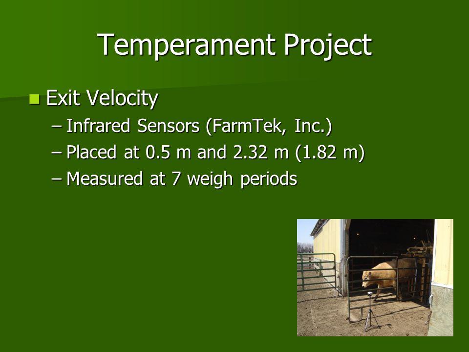 Temperament Project Exit Velocity Infrared Sensors (FarmTek, Inc.)