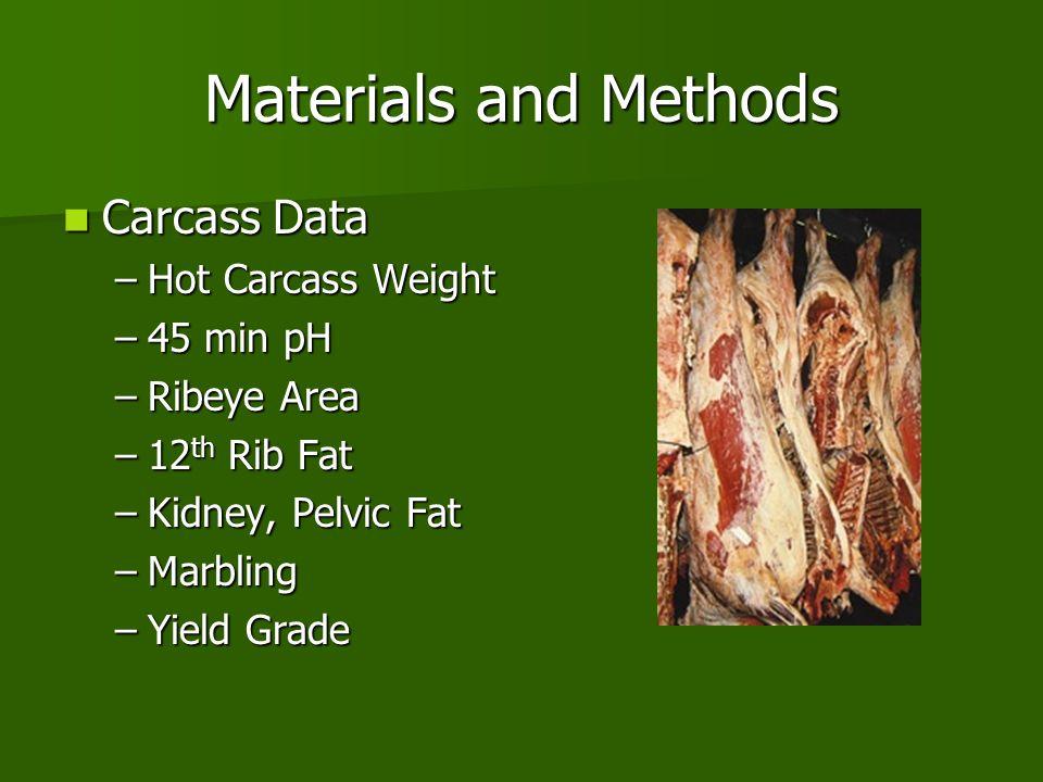 Materials and Methods Carcass Data Hot Carcass Weight 45 min pH