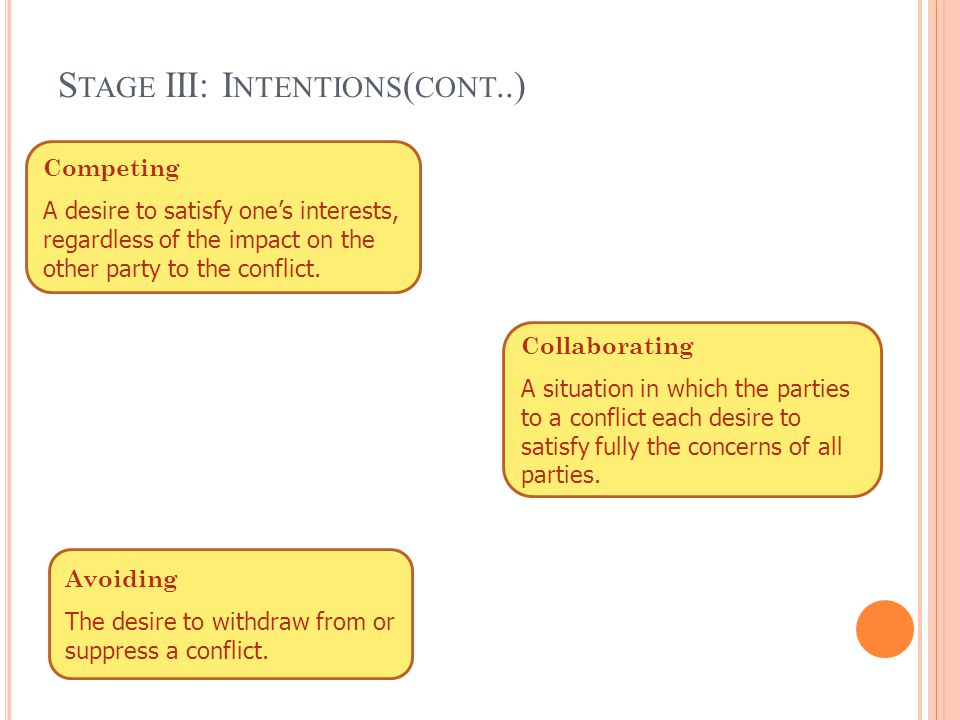Stage III: Intentions(cont..)