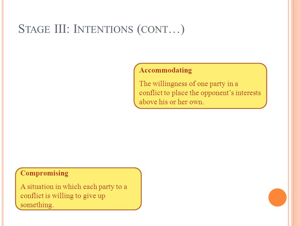 Stage III: Intentions (cont…)
