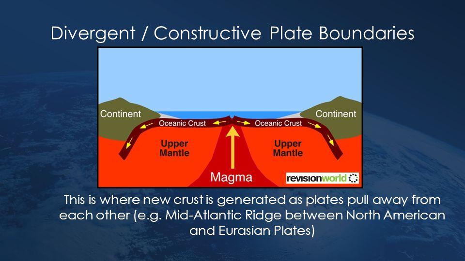 Divergent / Constructive Plate Boundaries