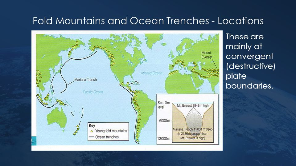 Fold Mountains and Ocean Trenches - Locations