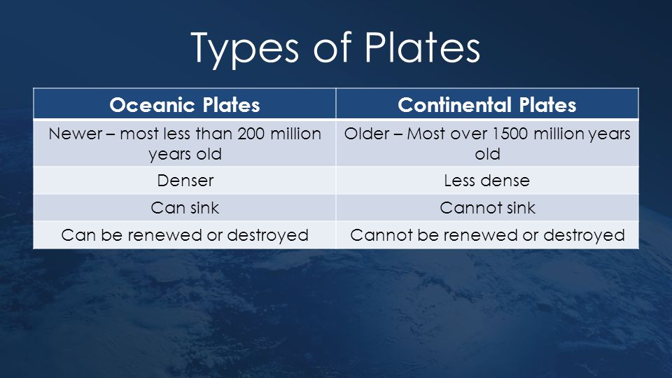 Types of Plates Oceanic Plates Continental Plates