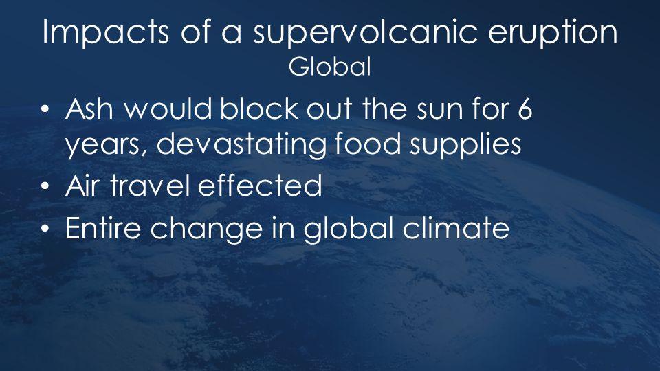 Impacts of a supervolcanic eruption Global