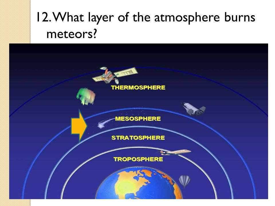 12. What layer of the atmosphere burns