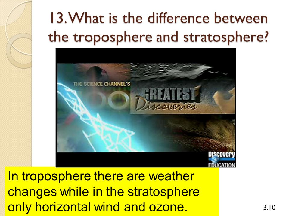13. What is the difference between the troposphere and stratosphere