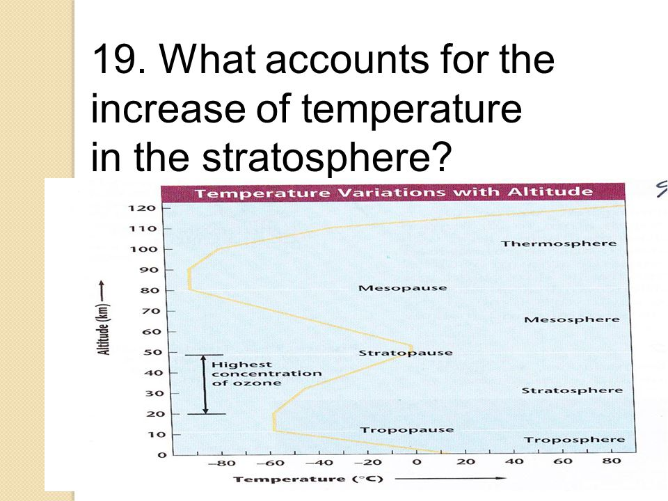 19. What accounts for the increase of temperature