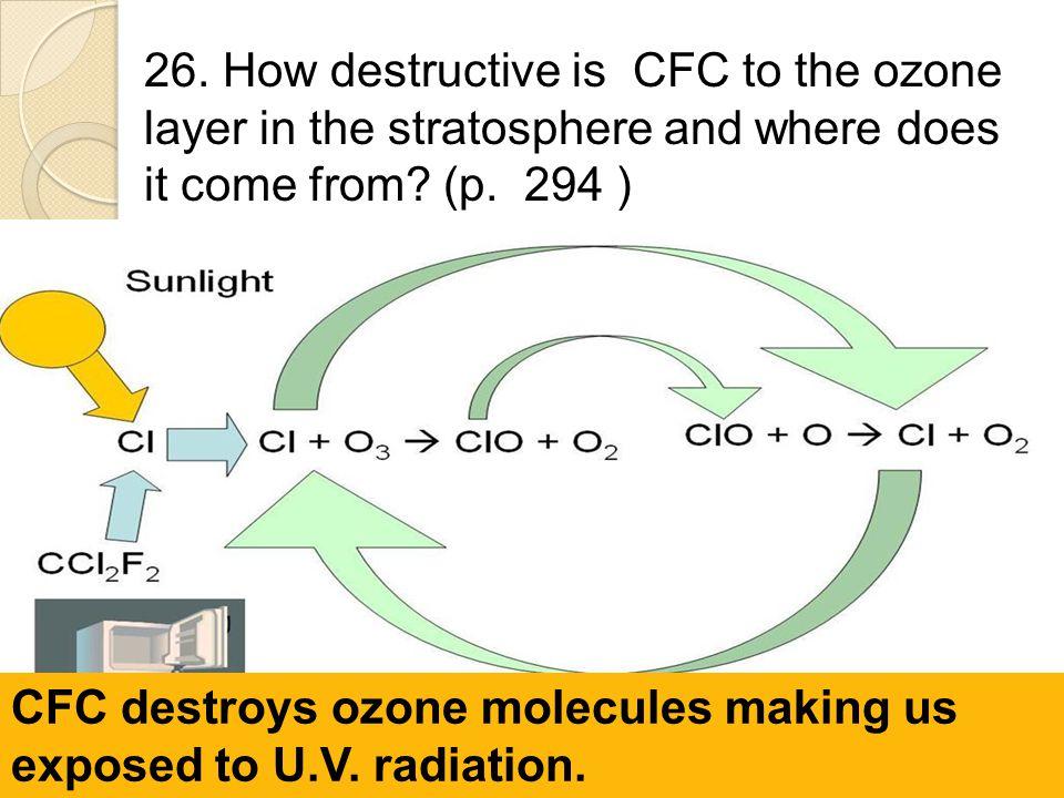 CFC destroys ozone molecules making us exposed to U.V. radiation.