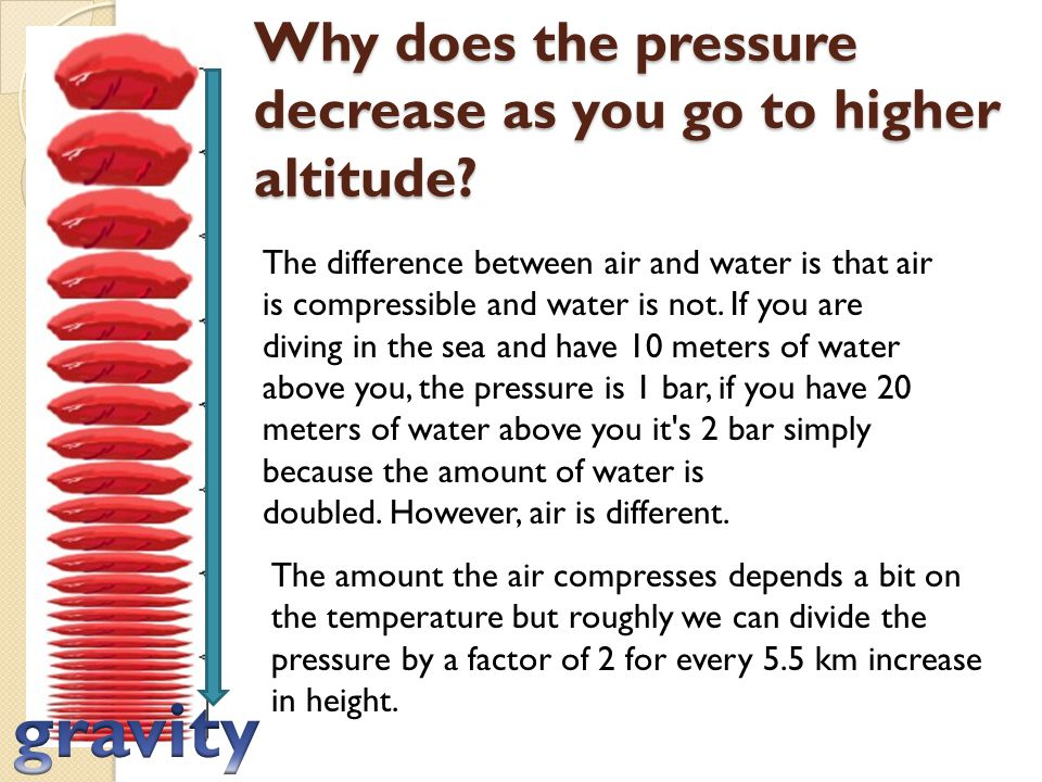 Why does the pressure decrease as you go to higher altitude
