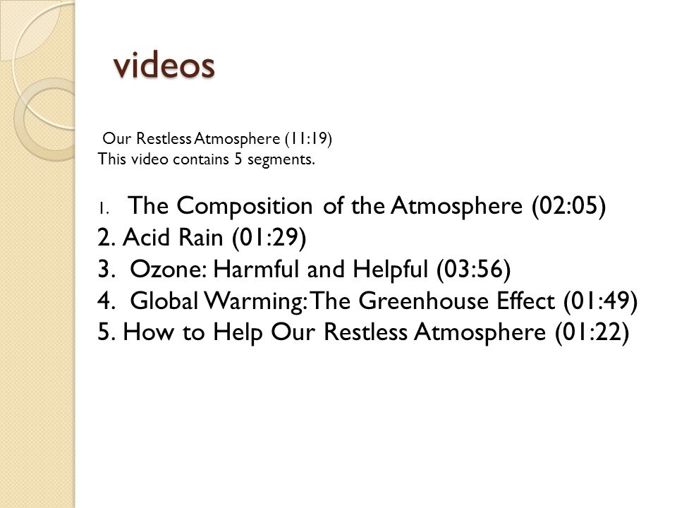 videos Acid Rain (01:29) Ozone: Harmful and Helpful (03:56)