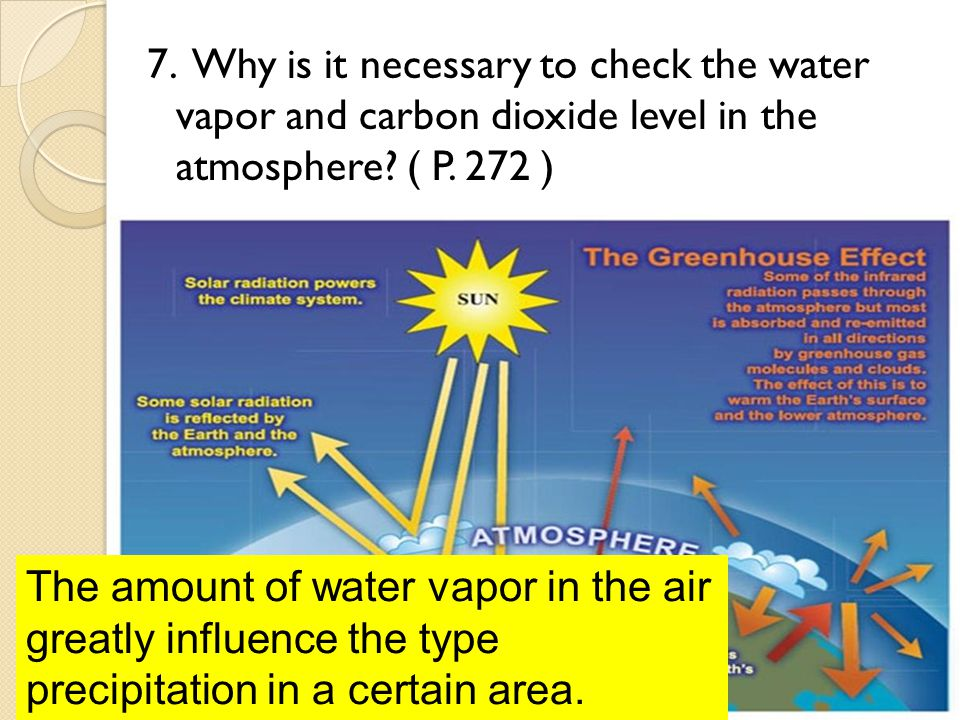 7. Why is it necessary to check the water vapor and carbon dioxide level in the atmosphere ( P. 272 )