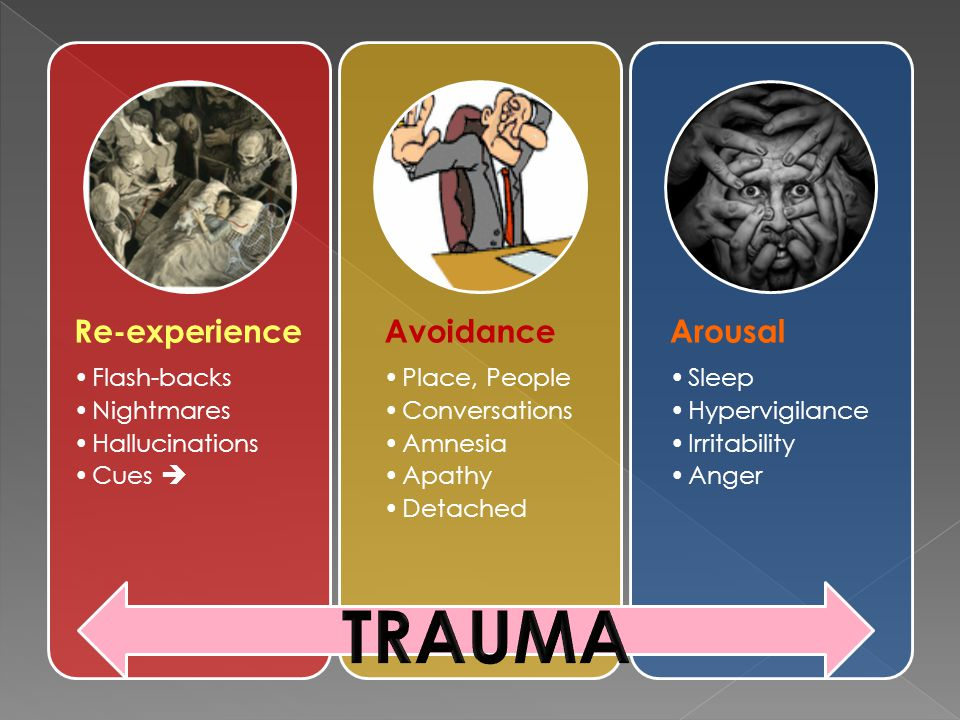 TRAUMA Re-experience Avoidance Arousal Flash-backs Nightmares