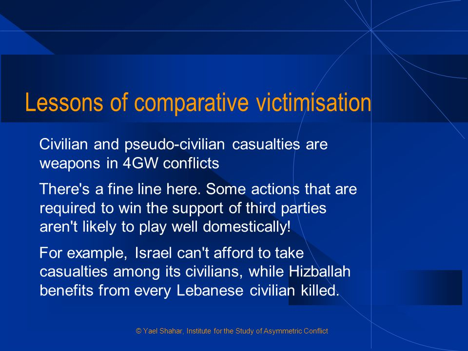 Lessons of comparative victimisation
