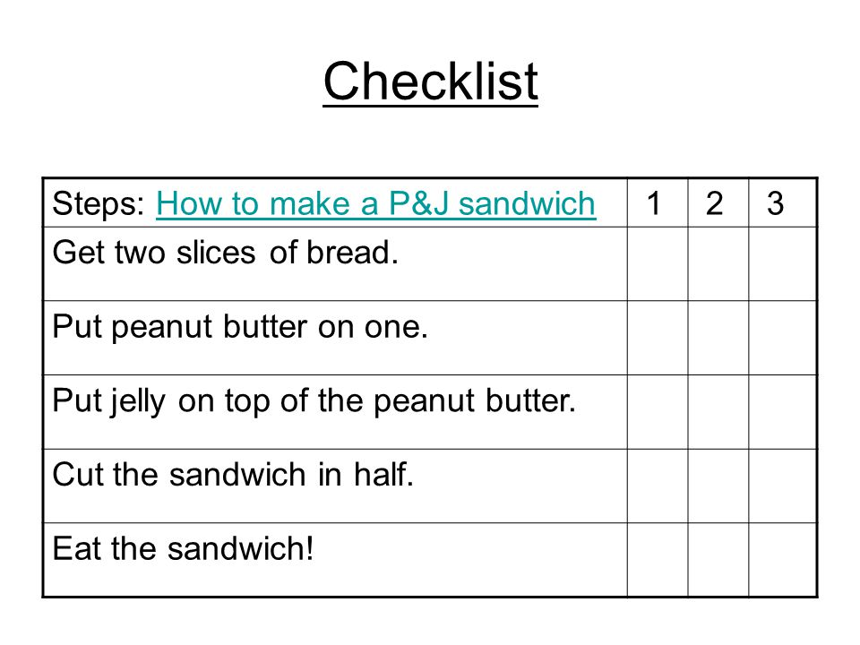 Checklist Steps: How to make a P&J sandwich 1 2 3