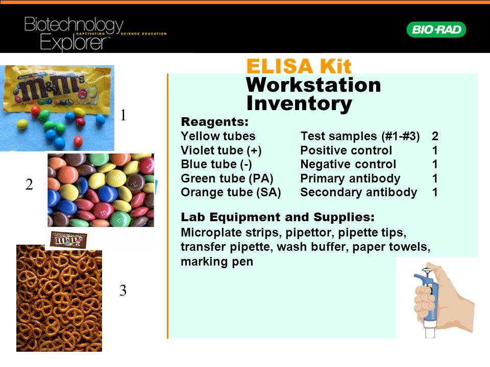 ELISA Kit Workstation Inventory