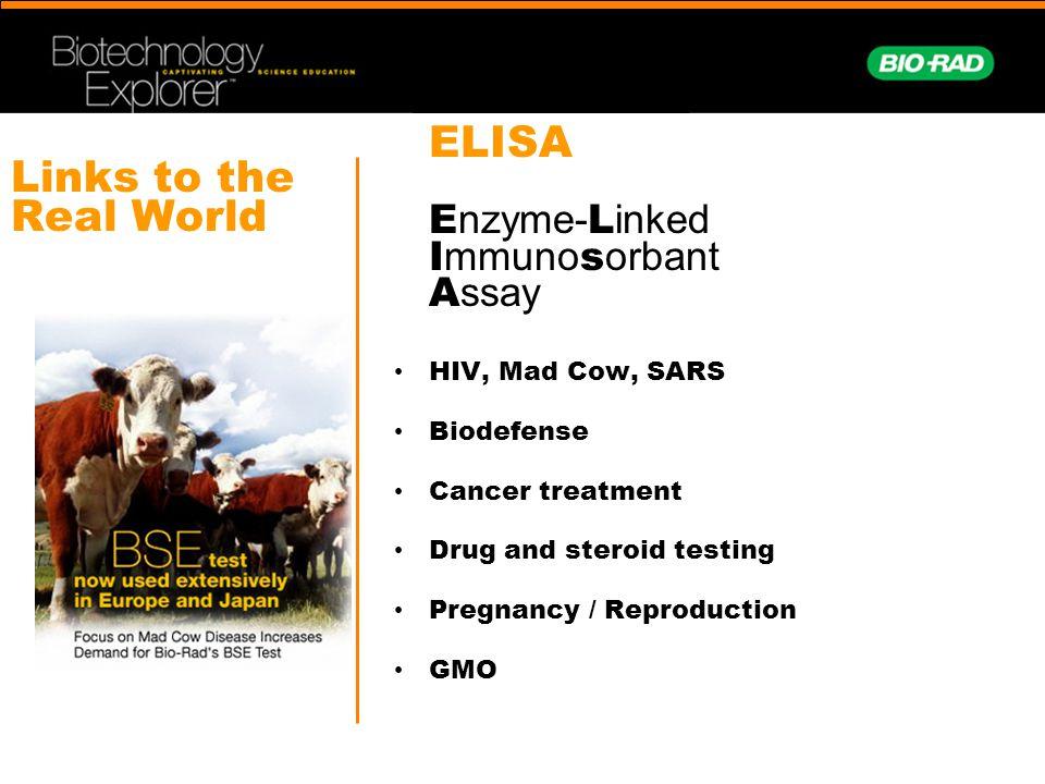 ELISA Enzyme-Linked Immunosorbant Assay Links to the Real World