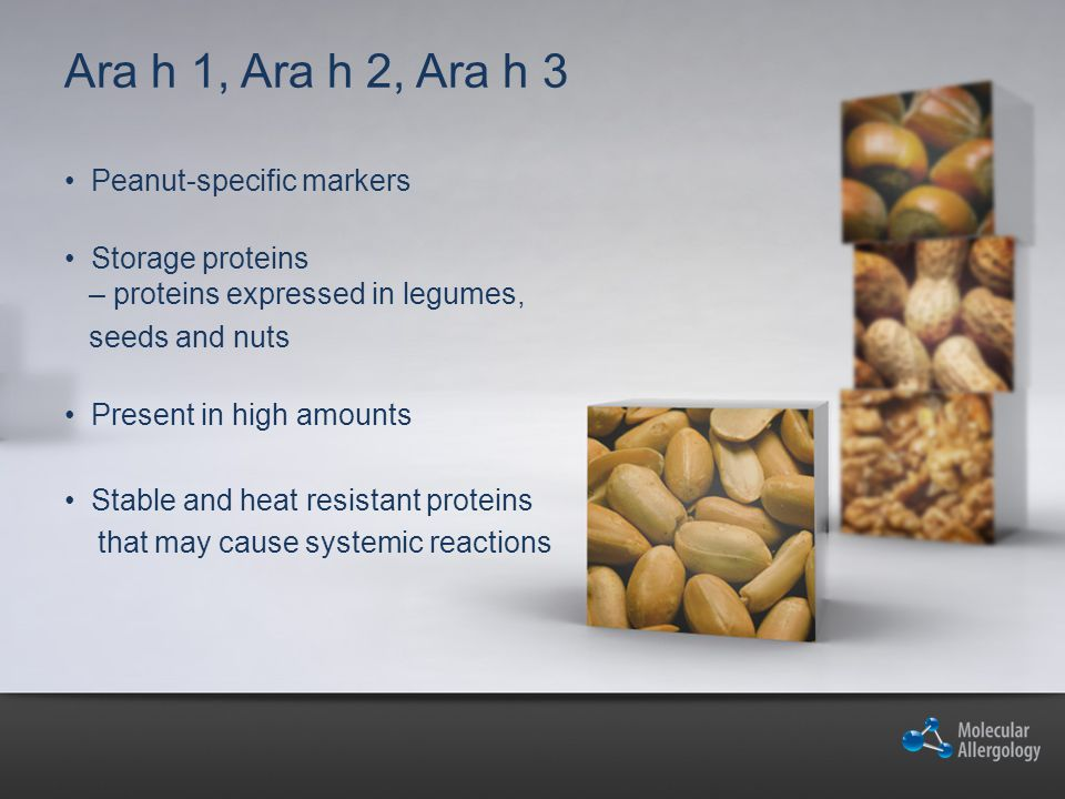 Ara h 1, Ara h 2, Ara h 3 Peanut-specific markers