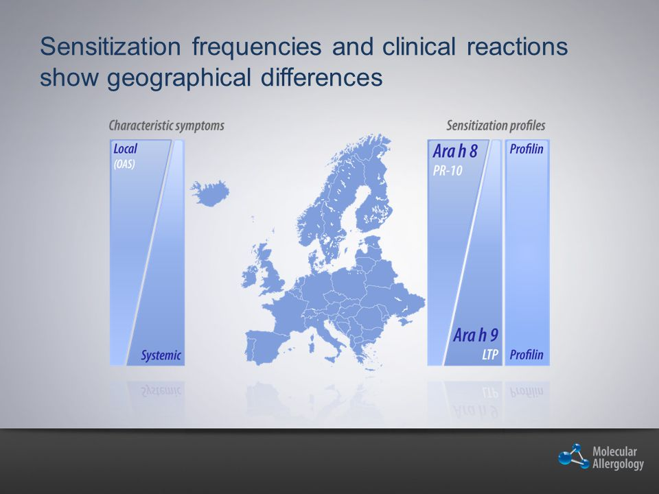 Sensitization frequencies and clinical reactions show geographical differences