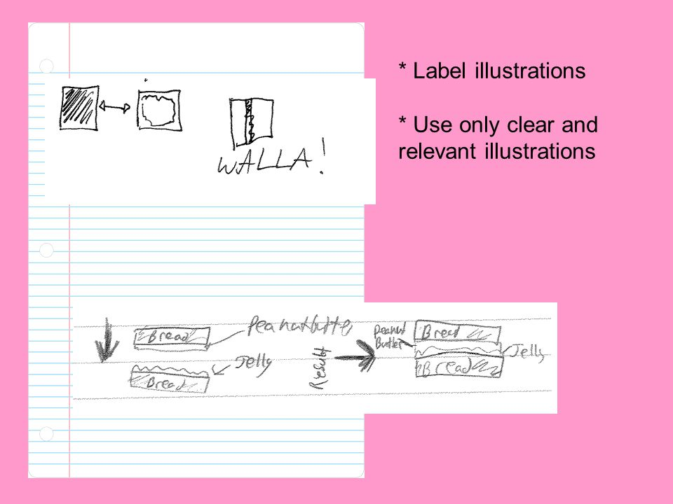 * Label illustrations * Use only clear and relevant illustrations