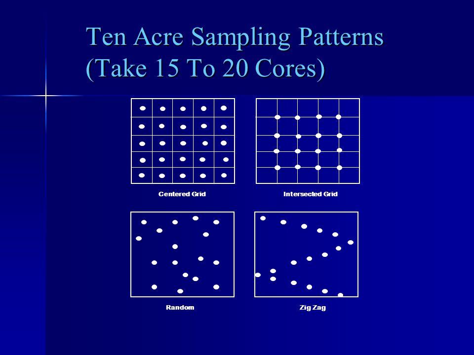 Ten Acre Sampling Patterns (Take 15 To 20 Cores)