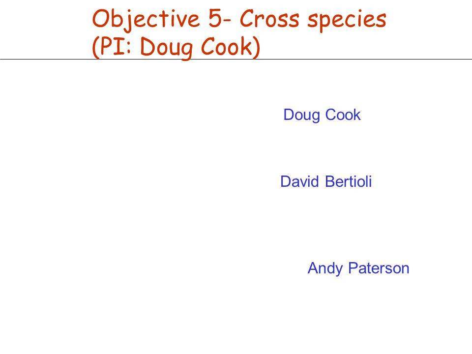Objective 5- Cross species (PI: Doug Cook)