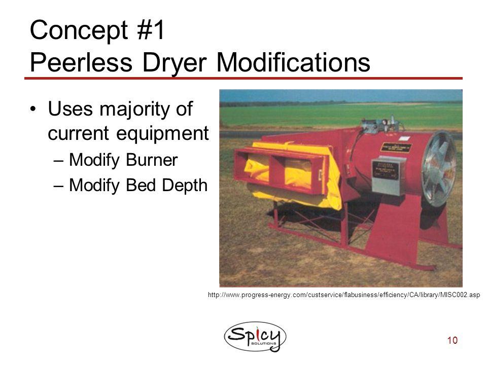 Concept #1 Peerless Dryer Modifications