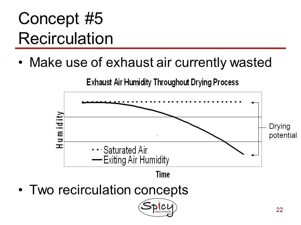 Concept #5 Recirculation