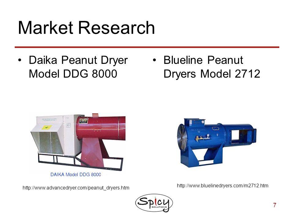 Market Research Daika Peanut Dryer Model DDG 8000