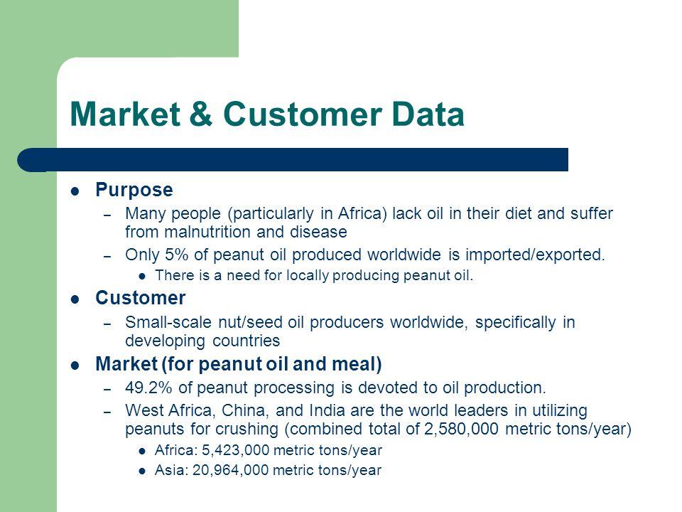 Market & Customer Data Purpose Customer
