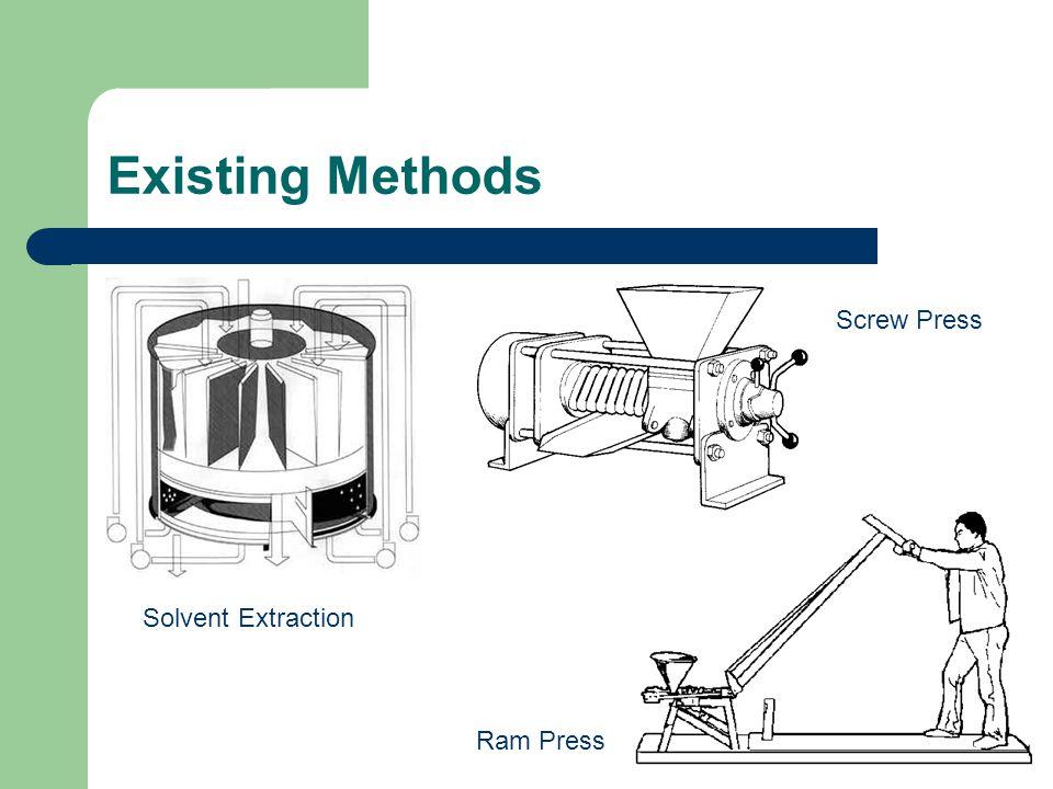Existing Methods Screw Press Solvent Extraction Ram Press