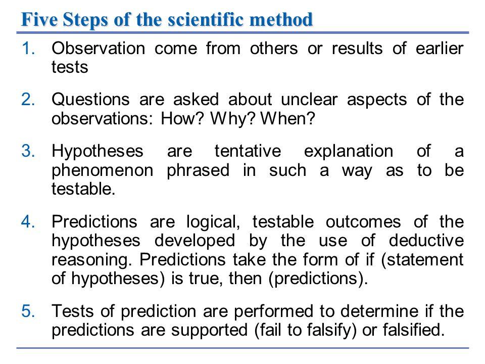 Five Steps of the scientific method