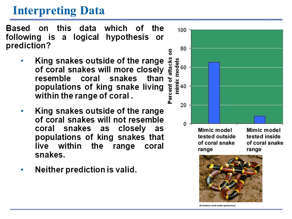 Interpreting Data Based on this data which of the following is a logical hypothesis or prediction