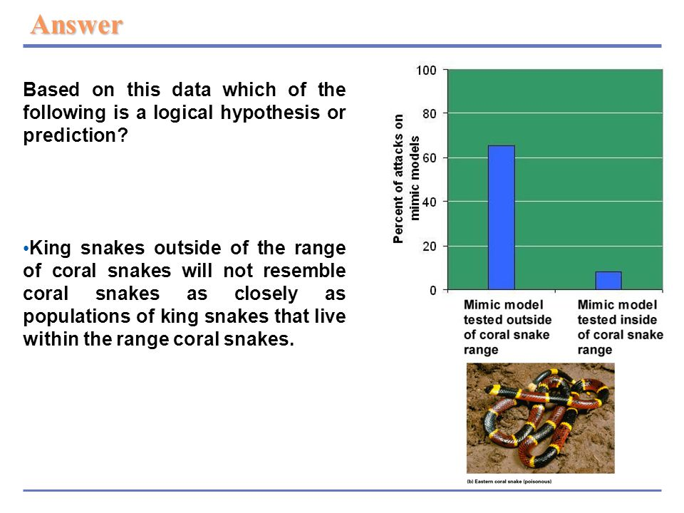 Answer Based on this data which of the following is a logical hypothesis or prediction