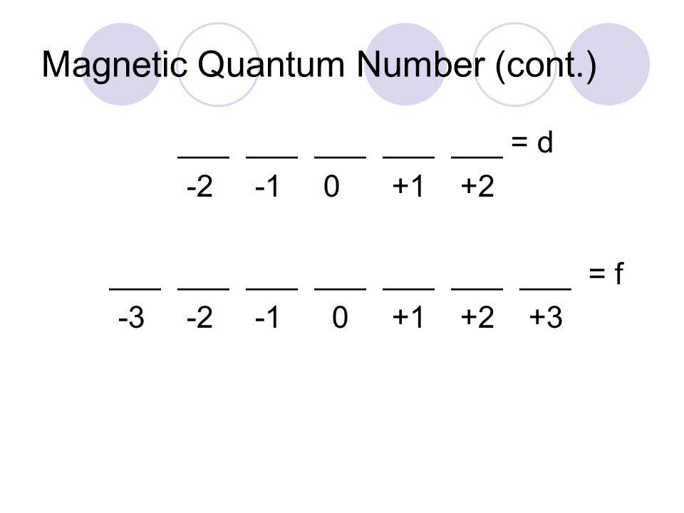 Magnetic Quantum Number (cont.)