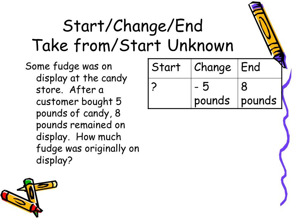 Start/Change/End Take from/Start Unknown