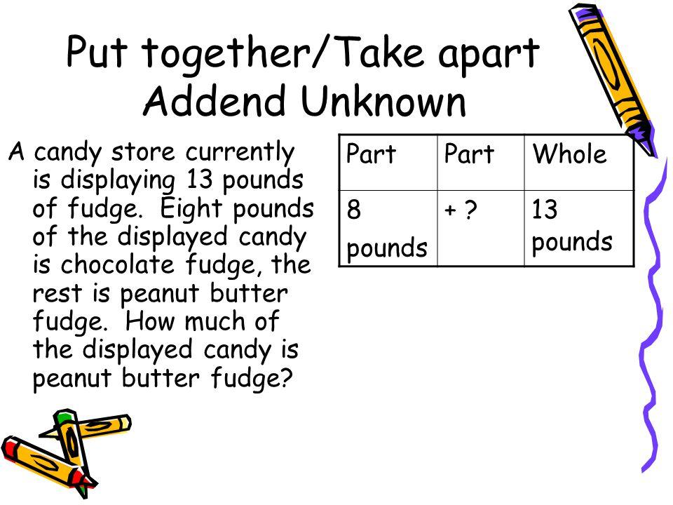 Put together/Take apart Addend Unknown