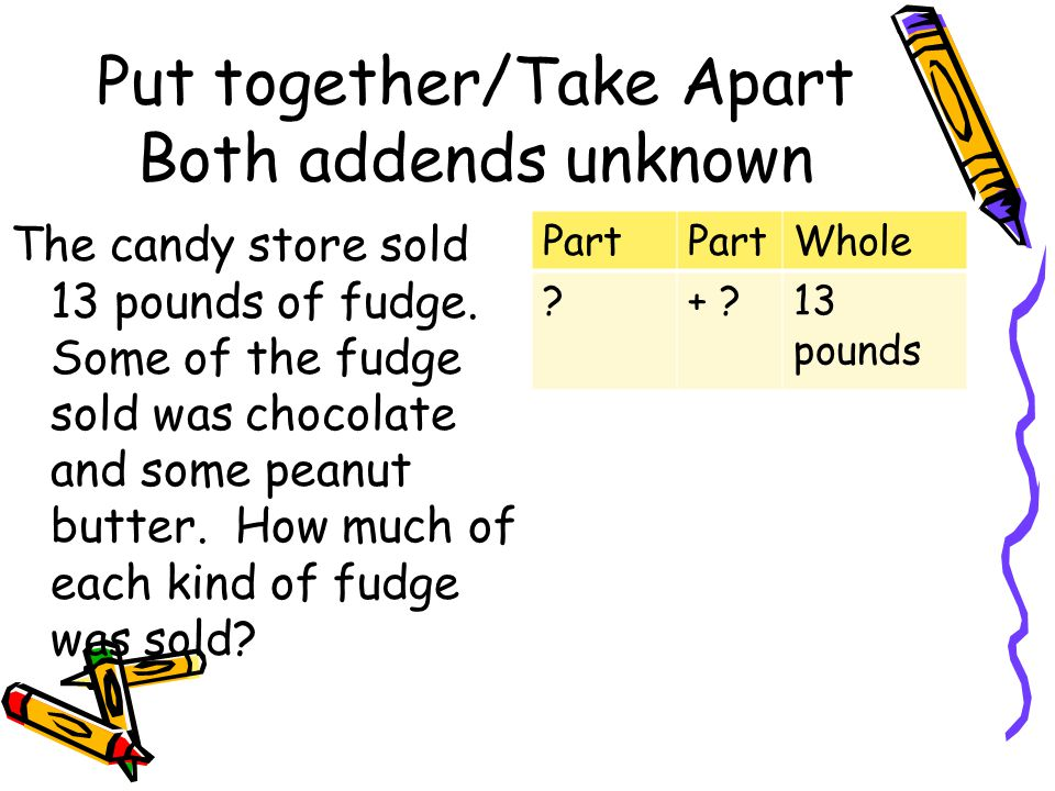 Put together/Take Apart Both addends unknown