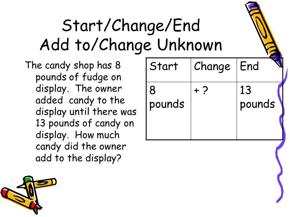 Start/Change/End Add to/Change Unknown