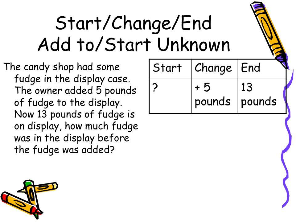 Start/Change/End Add to/Start Unknown