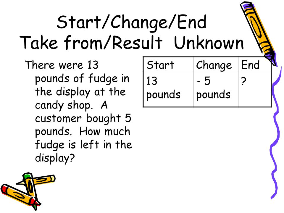 Start/Change/End Take from/Result Unknown