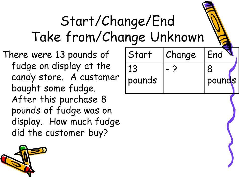 Start/Change/End Take from/Change Unknown