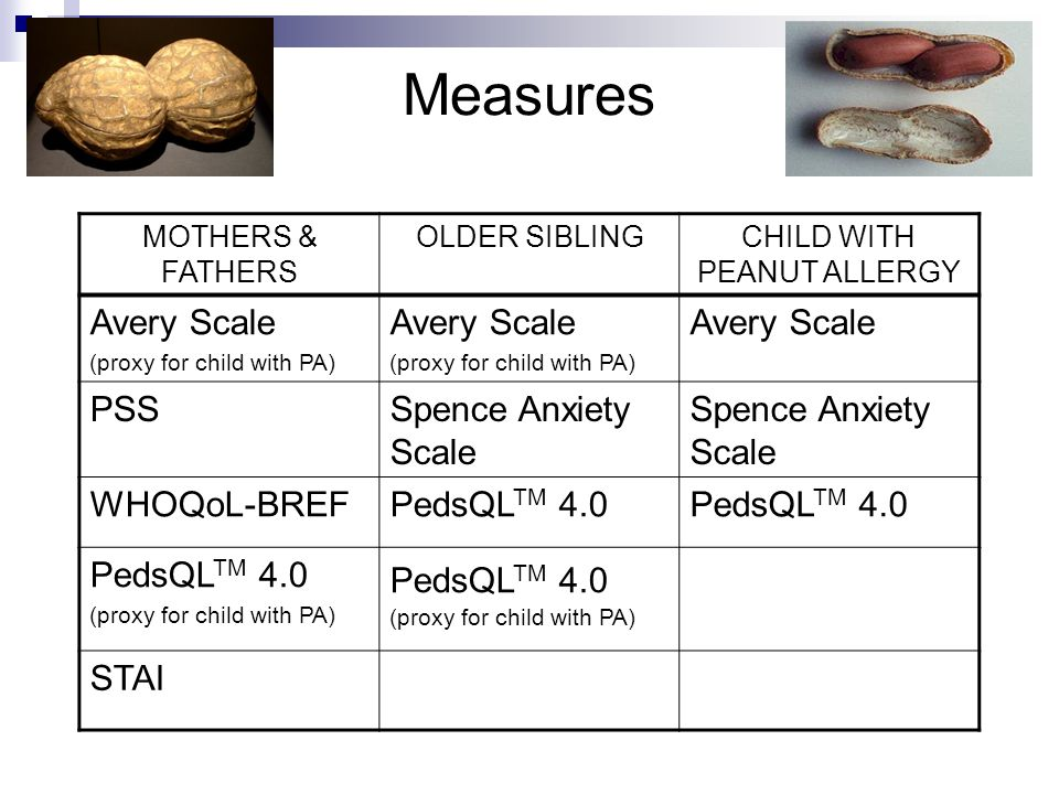 CHILD WITH PEANUT ALLERGY