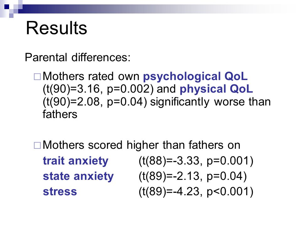 Results Parental differences: