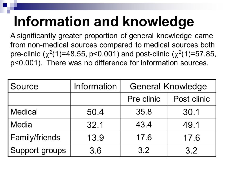 Information and knowledge