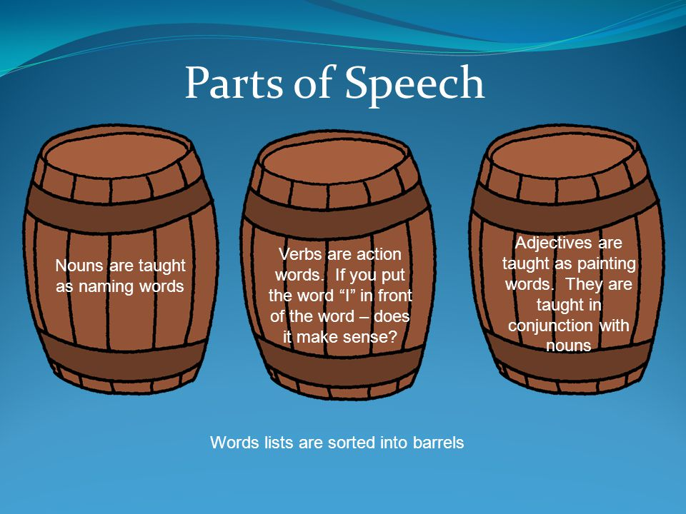 Parts of Speech Adjectives are taught as painting words. They are taught in conjunction with nouns.